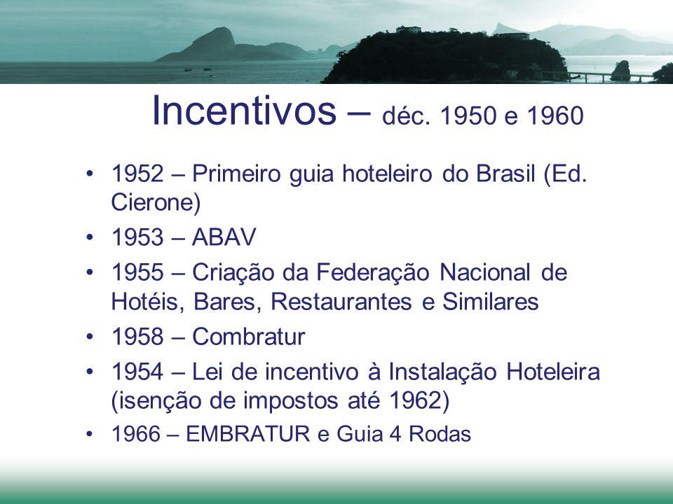 Incentivos – déc. 1950 e 1960 1952 – Primeiro guia hoteleiro do Brasil (Ed. Cierone) 1953 – ABAV 1955 – Criação da Federação Nacional de Hotéis, Bares
