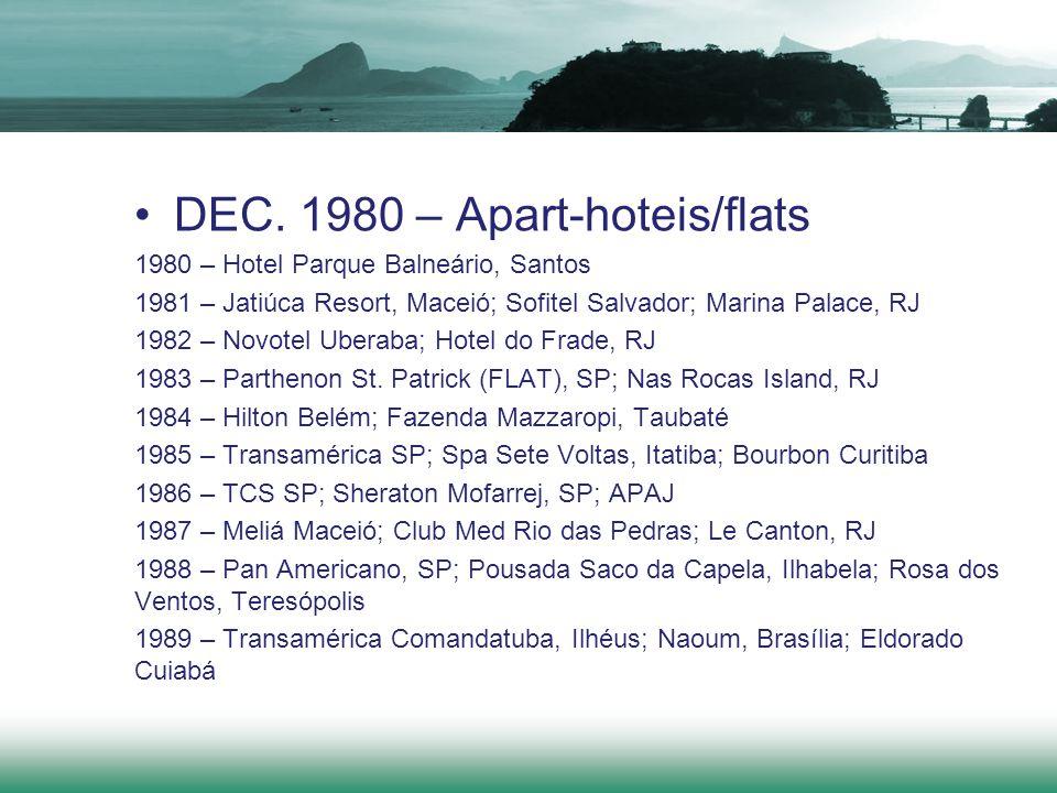 DEC. 1980 – Apart-hoteis/flats 1980 – Hotel Parque Balneário, Santos 1981 – Jatiúca Resort, Maceió; Sofitel Salvador; Marina Palace, RJ 1982 – Novotel