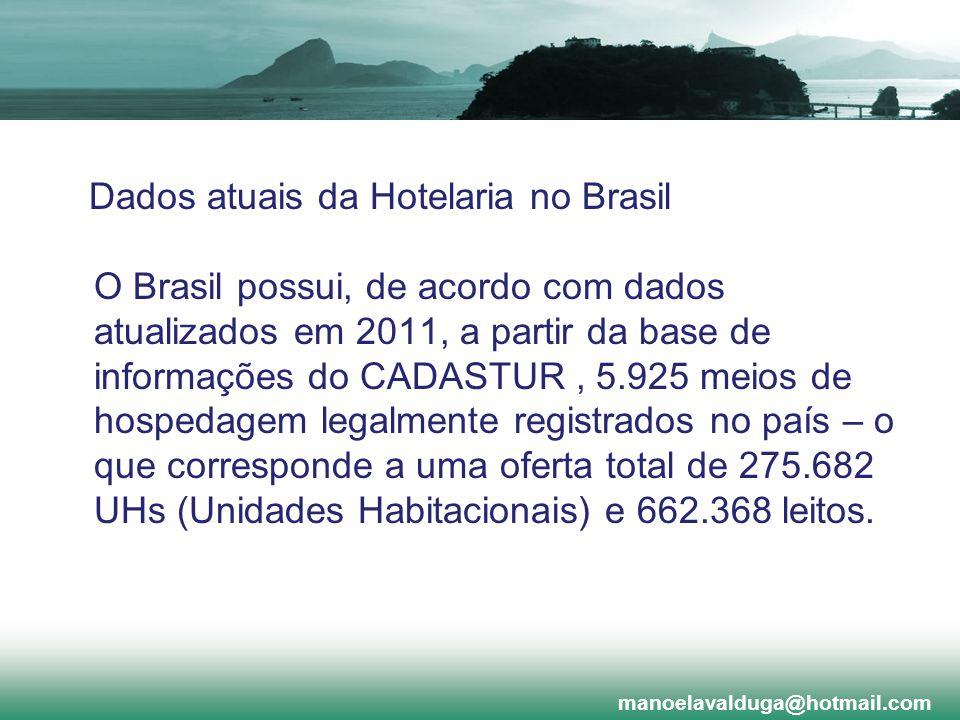 Dados atuais da Hotelaria no Brasil O Brasil possui, de acordo com dados atualizados em 2011, a partir da base de informações do CADASTUR, 5.925 meios