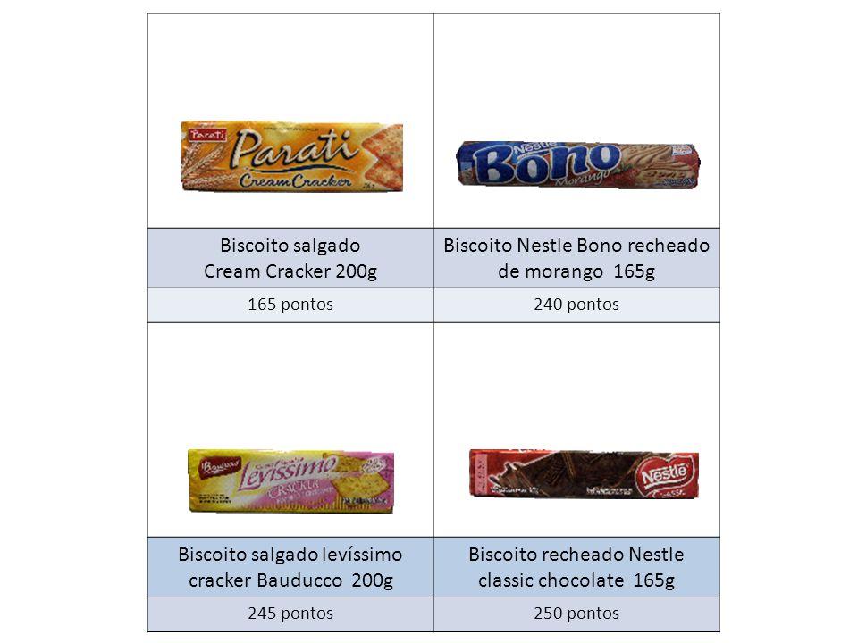 Biscoito salgado Cream Cracker 200g Biscoito Nestle Bono recheado de morango 165g 165 pontos240 pontos Biscoito salgado levíssimo cracker Bauducco 200g Biscoito recheado Nestle classic chocolate 165g 245 pontos250 pontos