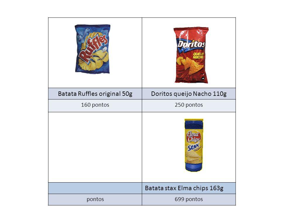 Batata Ruffles original 50gDoritos queijo Nacho 110g 160 pontos250 pontos Batata stax Elma chips 163g pontos699 pontos