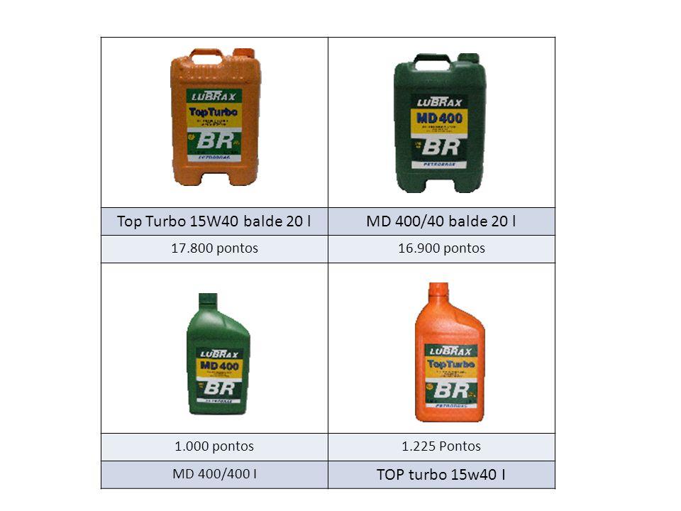 Top Turbo 15W40 balde 20 lMD 400/40 balde 20 l 17.800 pontos16.900 pontos 1.000 pontos1.225 Pontos MD 400/400 I TOP turbo 15w40 I