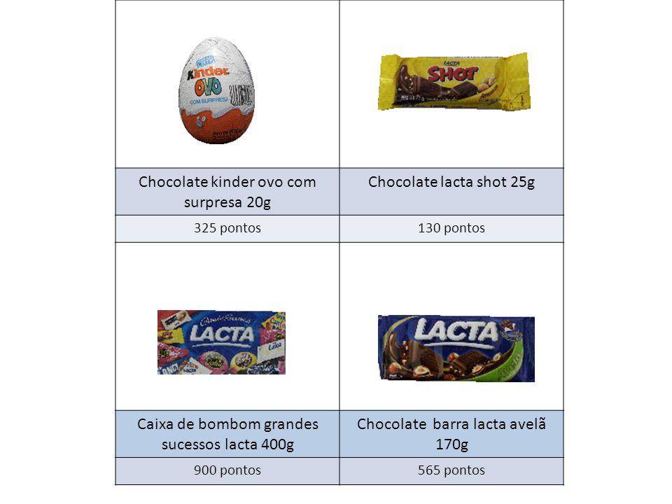 Chocolate kinder ovo com surpresa 20g Chocolate lacta shot 25g 325 pontos130 pontos Caixa de bombom grandes sucessos lacta 400g Chocolate barra lacta avelã 170g 900 pontos565 pontos