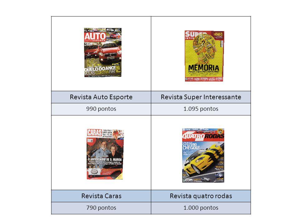 Revista Auto EsporteRevista Super Interessante 990 pontos1.095 pontos Revista CarasRevista quatro rodas 790 pontos1.000 pontos