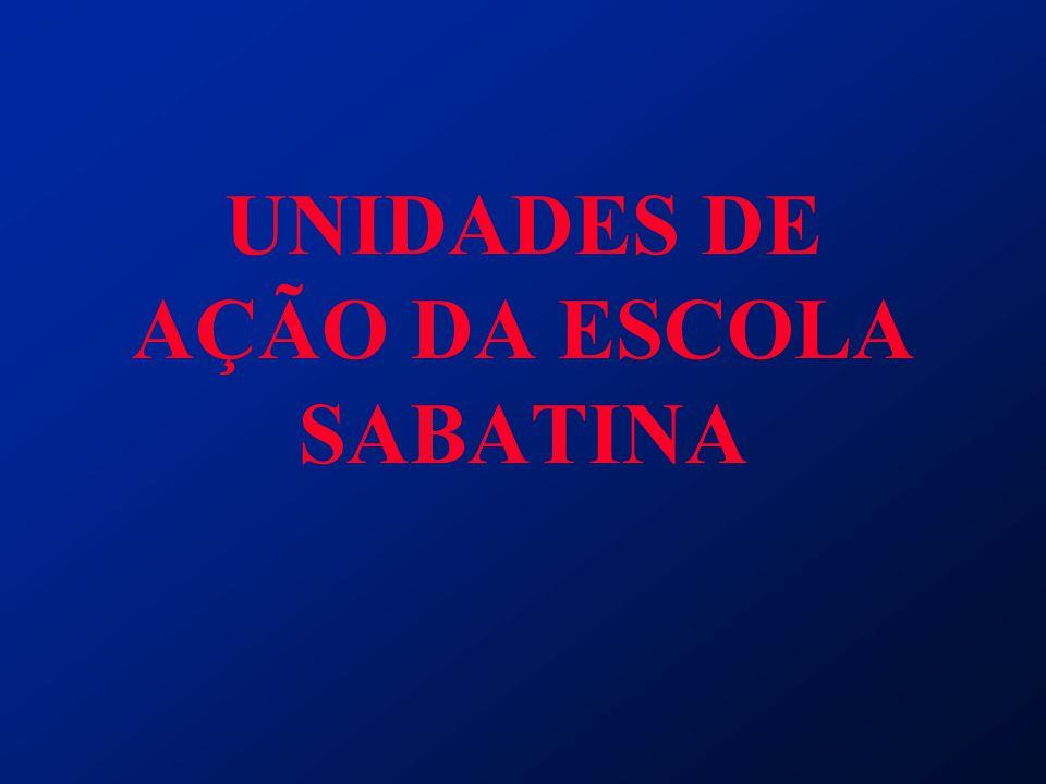 UNIDADES DE AÇÃO DA ESCOLA SABATINA