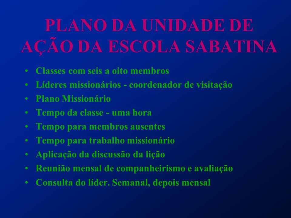 PLANO DA UNIDADE DE AÇÃO DA ESCOLA SABATINA Classes com seis a oito membros Líderes missionários - coordenador de visitação Plano Missionário Tempo da