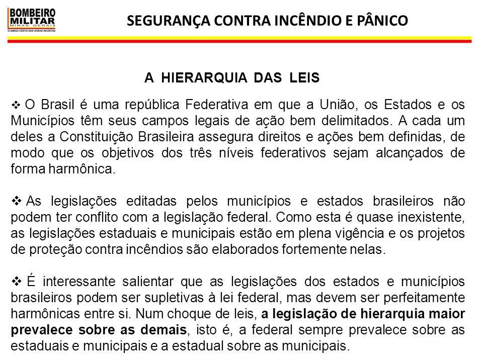 SEGURANÇA CONTRA INCÊNDIO E PÂNICO 41  O Brasil é uma república Federativa em que a União, os Estados e os Municípios têm seus campos legais de ação