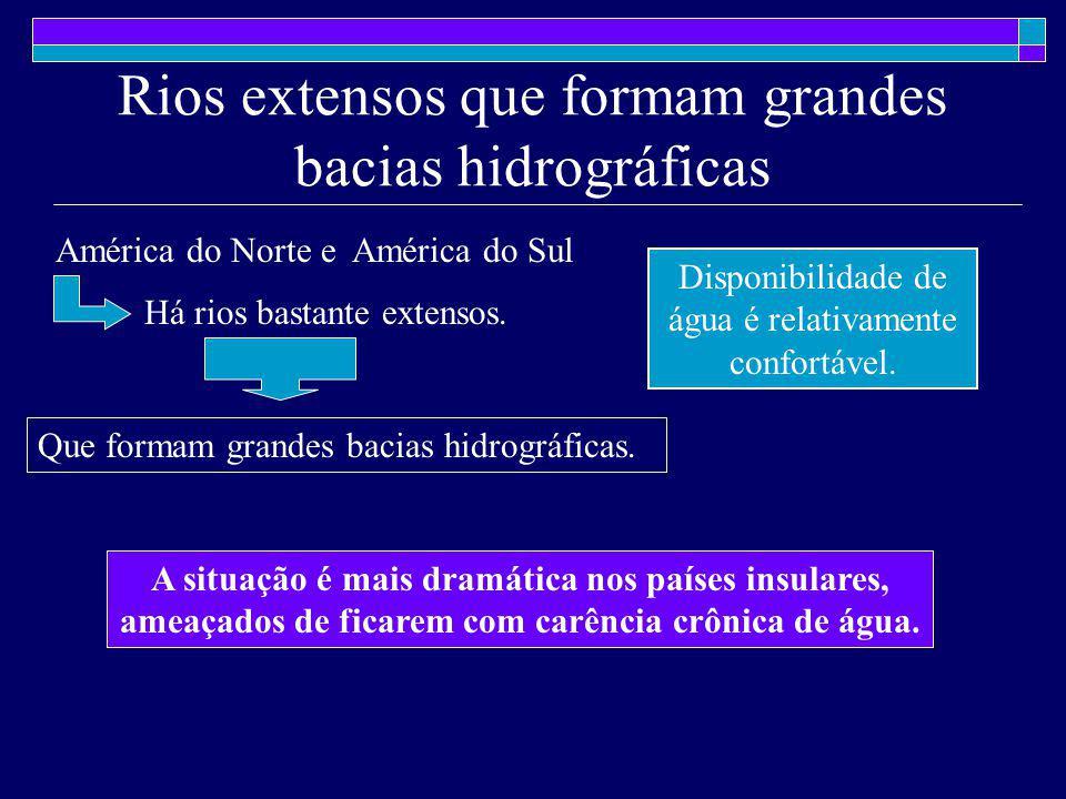 Rios extensos que formam grandes bacias hidrográficas América do Norte e América do Sul Há rios bastante extensos. Que formam grandes bacias hidrográf