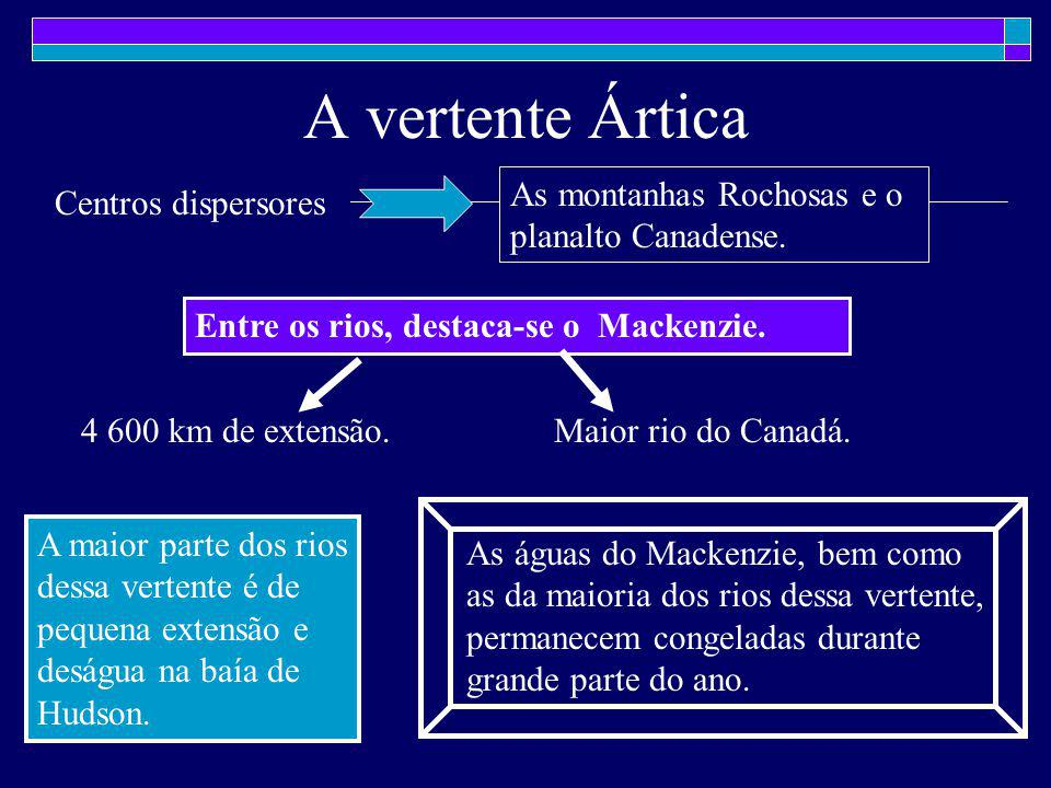 Vertente Ártica Mário Yoshida Fonte: Atlas 2000.La France et le monde.