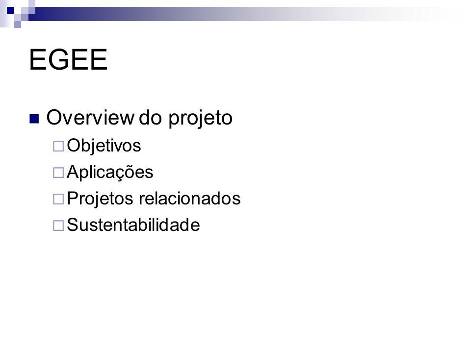 EGEE Overview do projeto  Objetivos  Aplicações  Projetos relacionados  Sustentabilidade