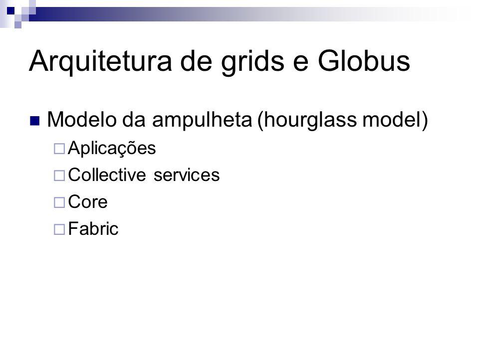 Arquitetura de grids e Globus Modelo da ampulheta (hourglass model)  Aplicações  Collective services  Core  Fabric