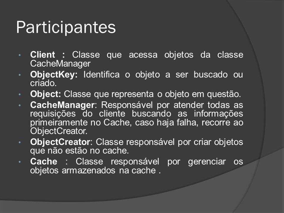 Participantes Client : Classe que acessa objetos da classe CacheManager ObjectKey: Identifica o objeto a ser buscado ou criado. Object: Classe que rep
