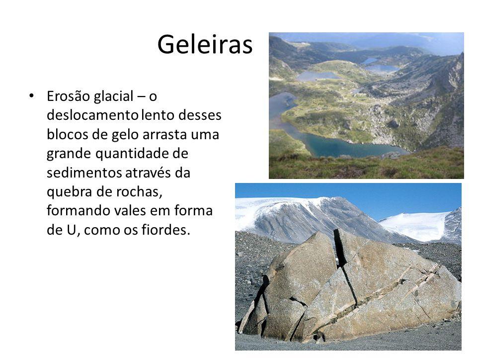 Ventos Erosão eólica – formação de dunas (depósitos de areias móveis), ocorre por meio de lançamento de pequenas partículas de rochas contra outras rochas, o que promove um lento desgaste por meio do atrito.