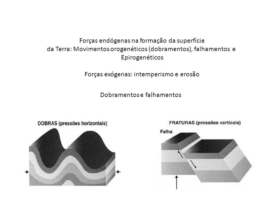 Dobramentos e falhamentos Forças endógenas na formação da superfície da Terra: Movimentos orogenéticos (dobramentos), falhamentos e Epirogenéticos For