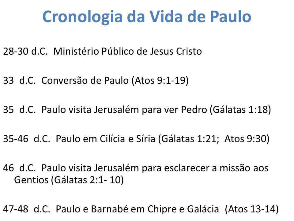 Cronologia da Vida de Paulo 28-30 d.C. Ministério Público de Jesus Cristo 33 d.C. Conversão de Paulo (Atos 9:1-19) 35 d.C. Paulo visita Jerusalém para