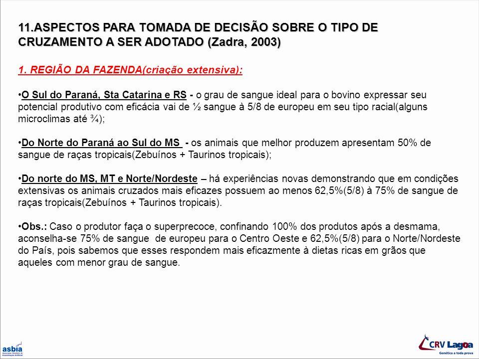 11.ASPECTOS PARA TOMADA DE DECISÃO SOBRE O TIPO DE CRUZAMENTO A SER ADOTADO (Zadra, 2003) 1. REGIÃO DA FAZENDA(criação extensiva): O Sul do Paraná, St