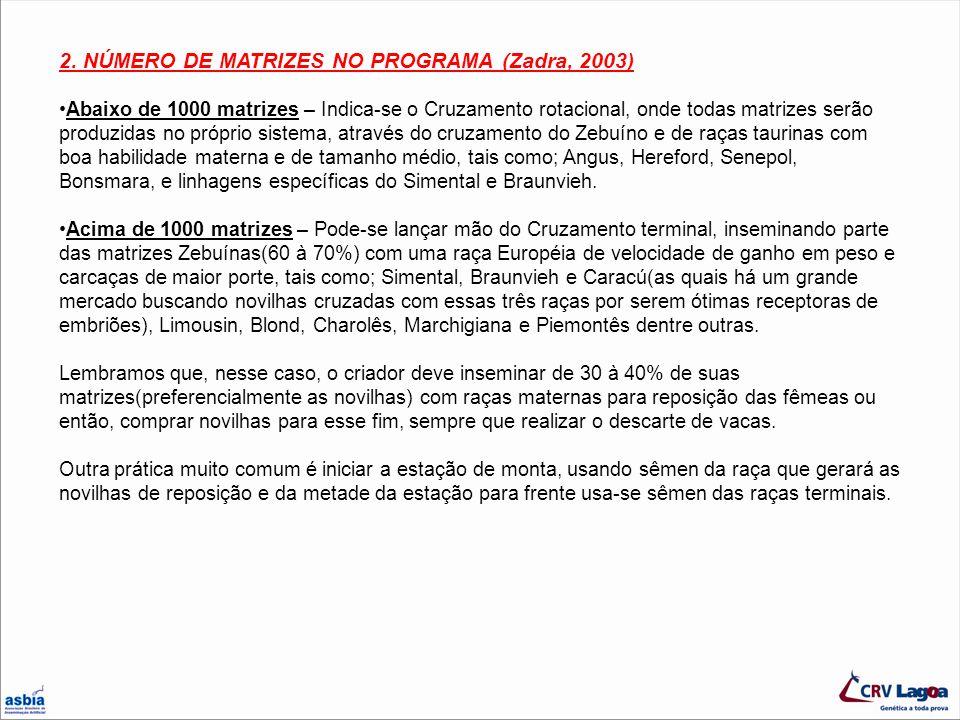 2. NÚMERO DE MATRIZES NO PROGRAMA (Zadra, 2003) Abaixo de 1000 matrizes – Indica-se o Cruzamento rotacional, onde todas matrizes serão produzidas no p