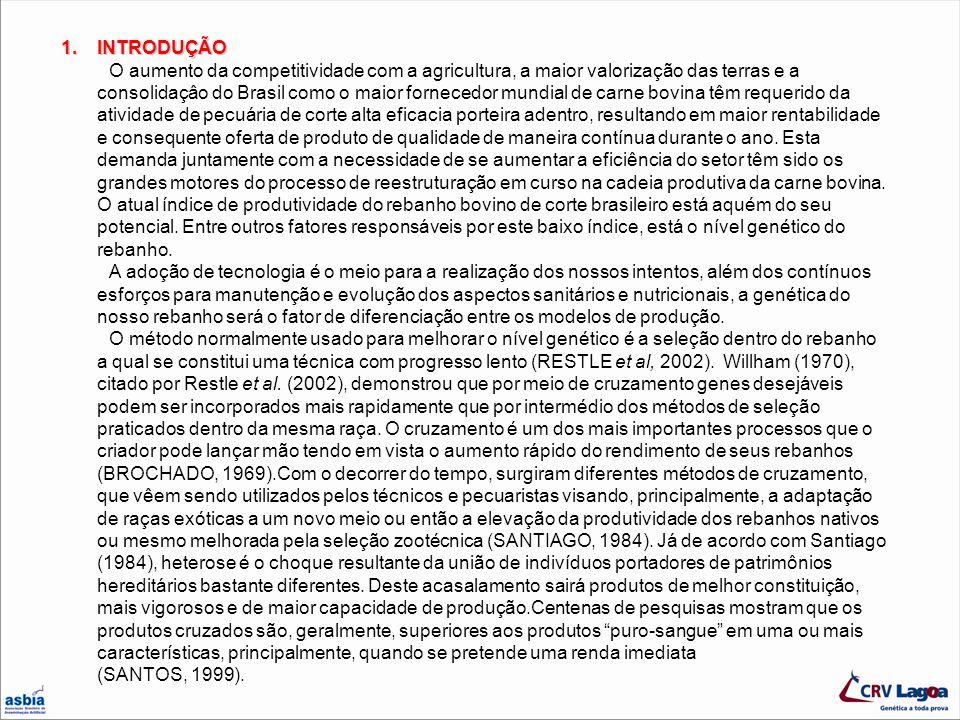 CRUZAMENTO ROTACIONAL COM TRÊS RAÇAS PARA PROJETOS ABAIXO DO TRÓPICO DE CAPRICÓRNIO RED ANGUS NELORE BONSMARA Objetivo – Aproveitar as fêmeas cruzadas para reposição das matrizes do rebanho, cruzando-se 3 raças alternadamente Heterose – 82% Grand Prix Pochi