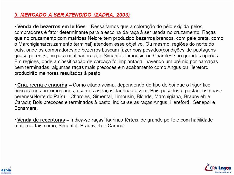 3. MERCADO A SER ATENDIDO (ZADRA, 2003) Venda de bezerros em leilões – Ressaltamos que a coloração do pêlo exigida pelos compradores é fator determina