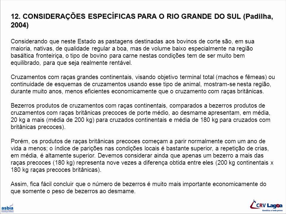 12. CONSIDERAÇÕES ESPECÍFICAS PARA O RIO GRANDE DO SUL (Padilha, 2004) Considerando que neste Estado as pastagens destinadas aos bovinos de corte são,