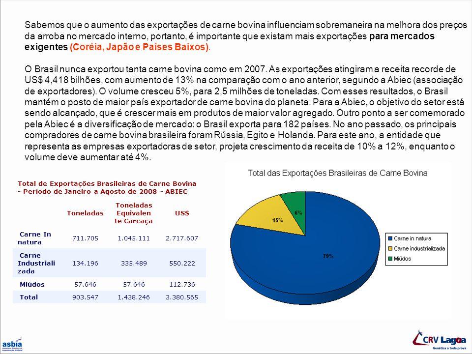 2.DEFINIÇÃO DE CRUZAMENTO INDUSTRIAL. 3. PORQUÊ FAZER CRUZAMENTO INDUSTRIAL.