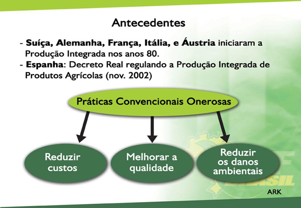 Produção Integrada de Frutas O conceito de produção integrada foi criado na Europa.
