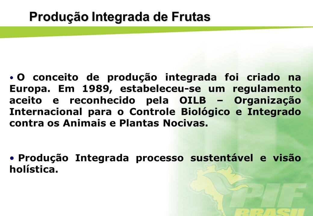 Produção Integrada de Frutas O cenário mercadológico internacional sinaliza para as seguintes mudanças: Movimento dos consumidores – frutas sadias e ausência de resíduos de agrotóxicos.