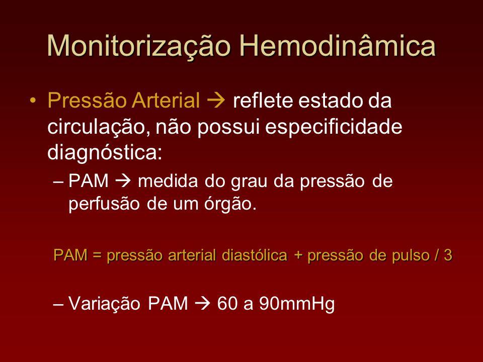 Monitorização Hemodinâmica Pressão Arterial  reflete estado da circulação, não possui especificidade diagnóstica: –PAM  medida do grau da pressão de