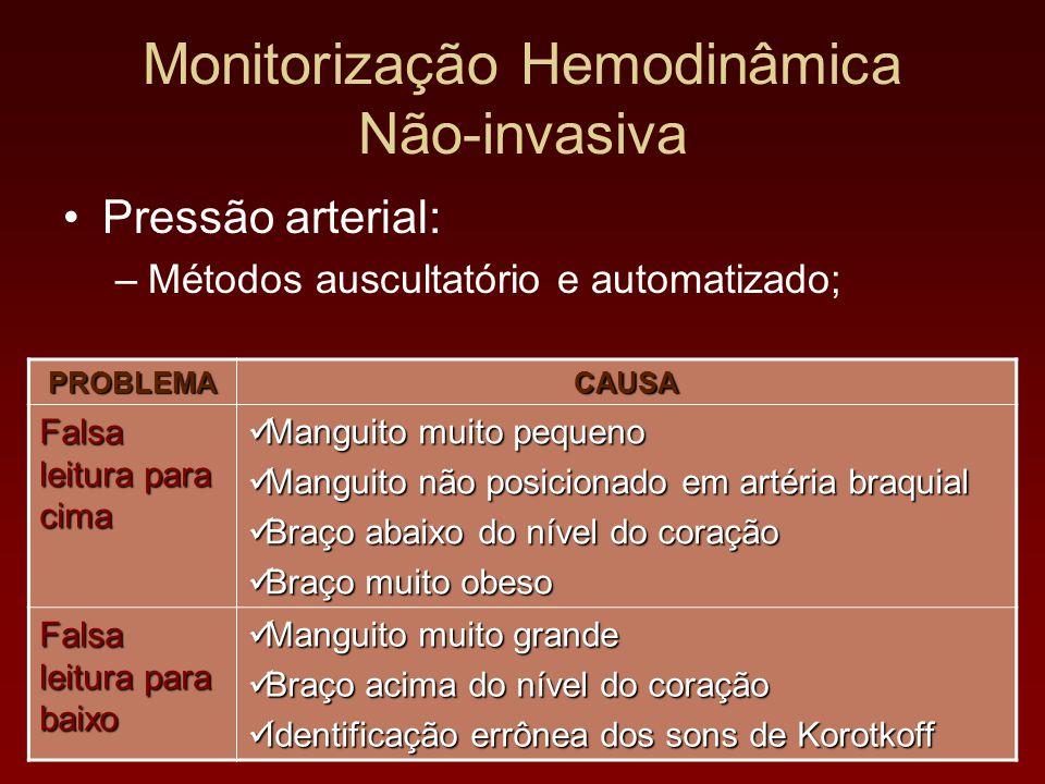 Monitorização Hemodinâmica Não-invasiva Pressão arterial: –Métodos auscultatório e automatizado; PROBLEMACAUSA Falsa leitura para cima Manguito muito