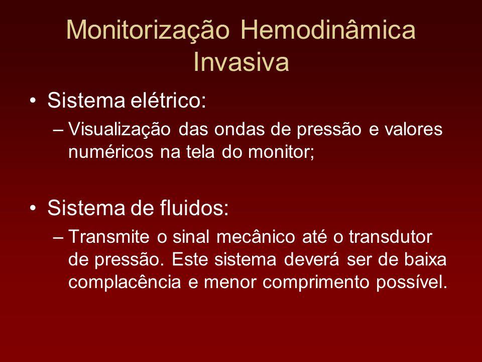 Monitorização Hemodinâmica Invasiva Sistema elétrico: –Visualização das ondas de pressão e valores numéricos na tela do monitor; Sistema de fluidos: –