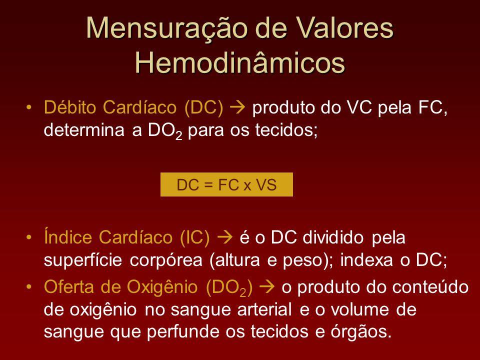 Débito Cardíaco (DC)  produto do VC pela FC, determina a DO 2 para os tecidos; Índice Cardíaco (IC)  é o DC dividido pela superfície corpórea (altur