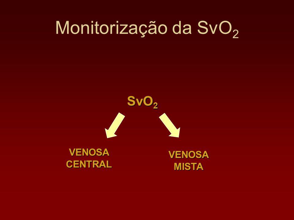 Monitorização da SvO 2 SvO 2 VENOSA CENTRAL VENOSA MISTA
