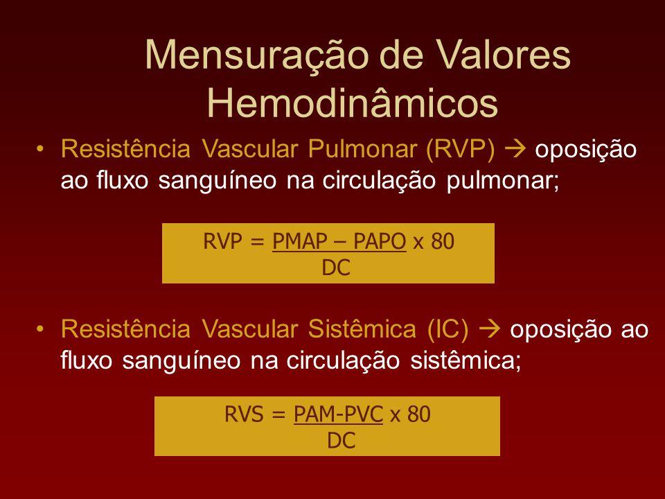 Resistência Vascular Pulmonar (RVP)  oposição ao fluxo sanguíneo na circulação pulmonar; Resistência Vascular Sistêmica (IC)  oposição ao fluxo sang