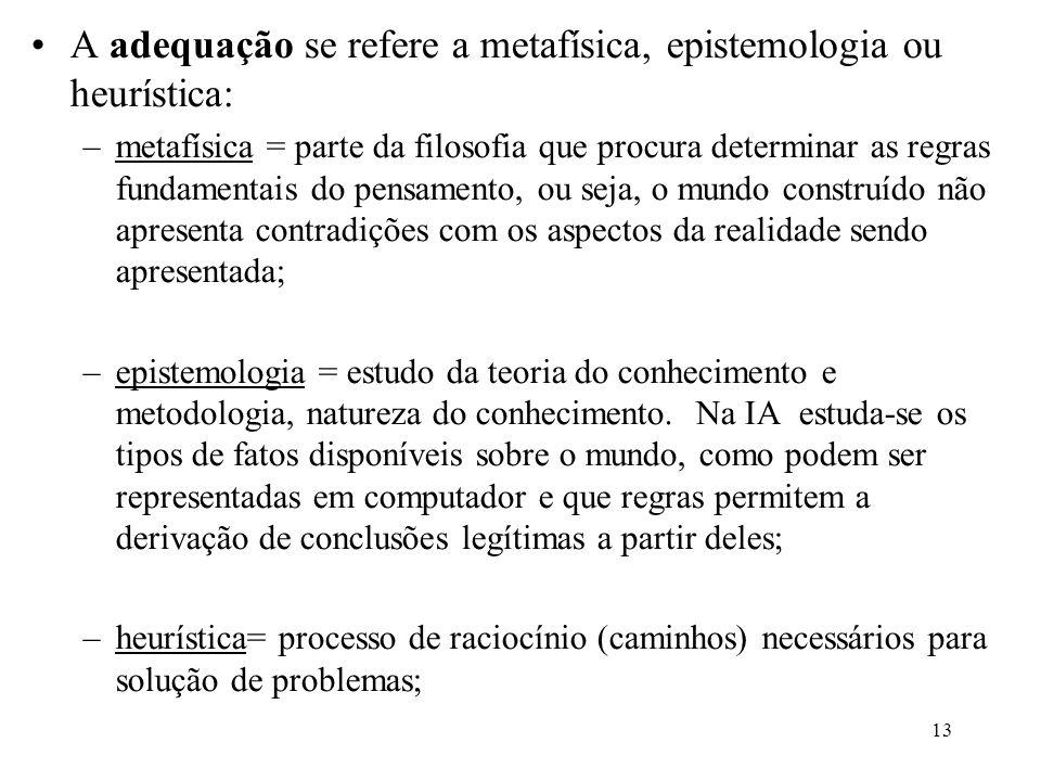 13 A adequação se refere a metafísica, epistemologia ou heurística: –metafísica = parte da filosofia que procura determinar as regras fundamentais do