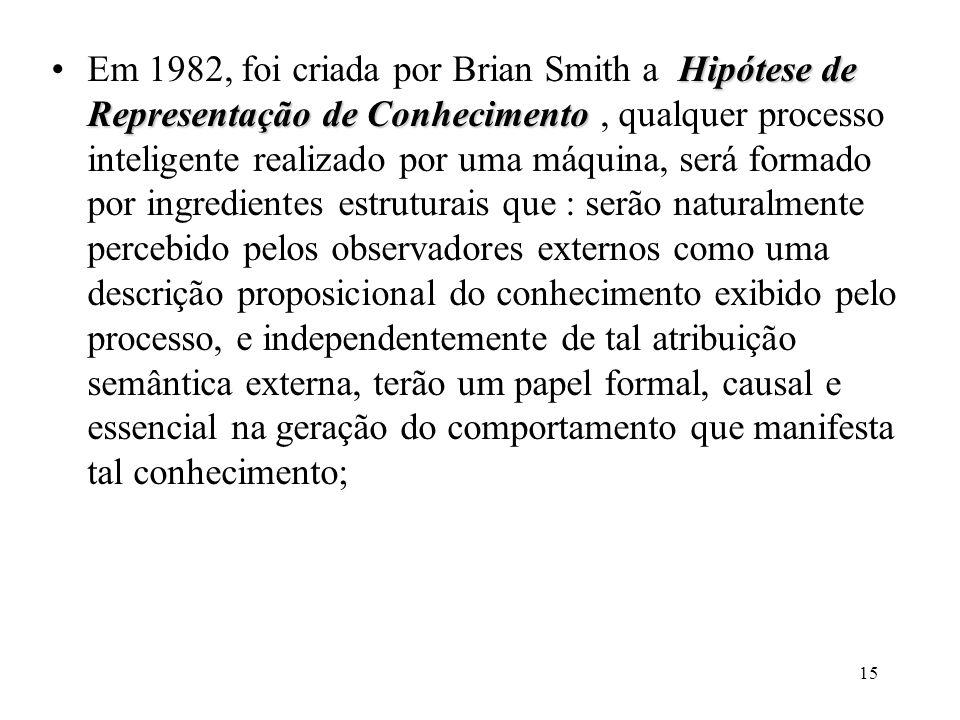 15 Hipótese de Representação de ConhecimentoEm 1982, foi criada por Brian Smith a Hipótese de Representação de Conhecimento, qualquer processo intelig