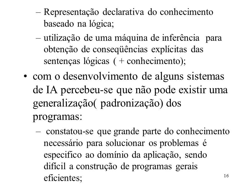 16 –Representação declarativa do conhecimento baseado na lógica; –utilização de uma máquina de inferência para obtenção de conseqüências explícitas da