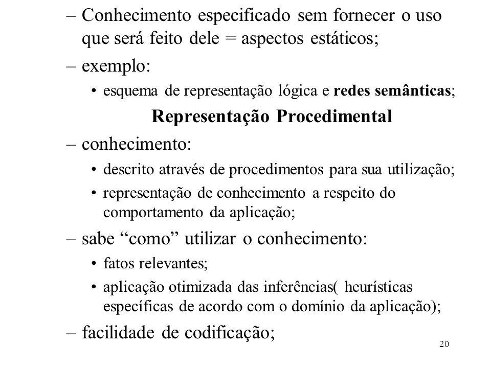 20 –Conhecimento especificado sem fornecer o uso que será feito dele = aspectos estáticos; –exemplo: esquema de representação lógica e redes semântica