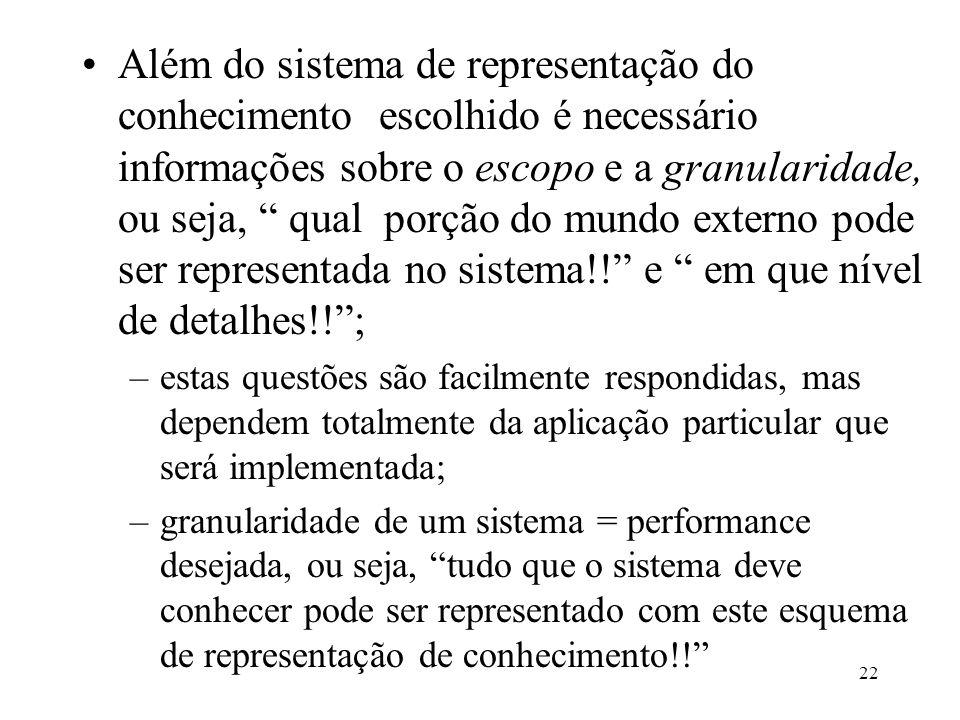 """22 Além do sistema de representação do conhecimento escolhido é necessário informações sobre o escopo e a granularidade, ou seja, """" qual porção do mun"""