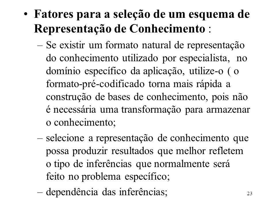 23 Fatores para a seleção de um esquema de Representação de Conhecimento : –Se existir um formato natural de representação do conhecimento utilizado p