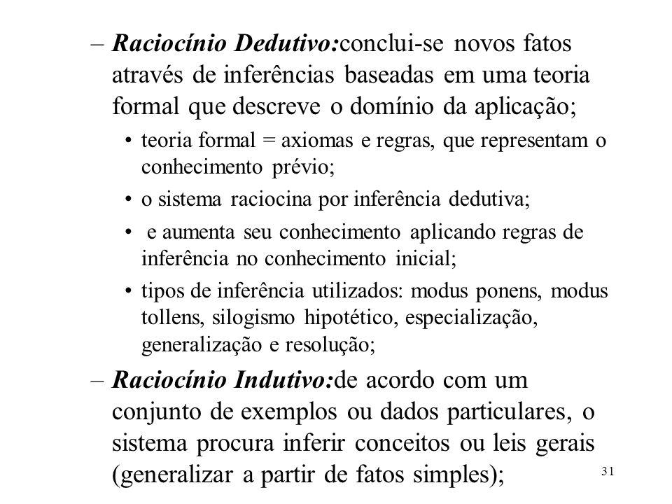 31 –Raciocínio Dedutivo:conclui-se novos fatos através de inferências baseadas em uma teoria formal que descreve o domínio da aplicação; teoria formal
