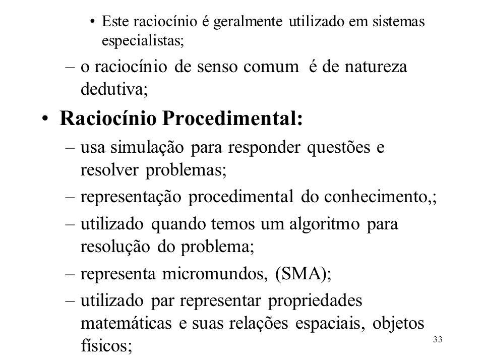33 Este raciocínio é geralmente utilizado em sistemas especialistas; –o raciocínio de senso comum é de natureza dedutiva; Raciocínio Procedimental: –u