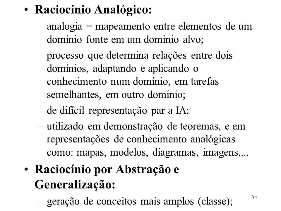 34 Raciocínio Analógico: –analogia = mapeamento entre elementos de um domínio fonte em um domínio alvo; –processo que determina relações entre dois do