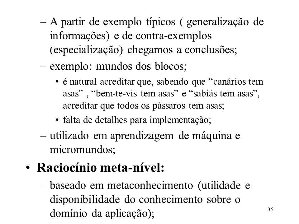 35 –A partir de exemplo típicos ( generalização de informações) e de contra-exemplos (especialização) chegamos a conclusões; –exemplo: mundos dos bloc