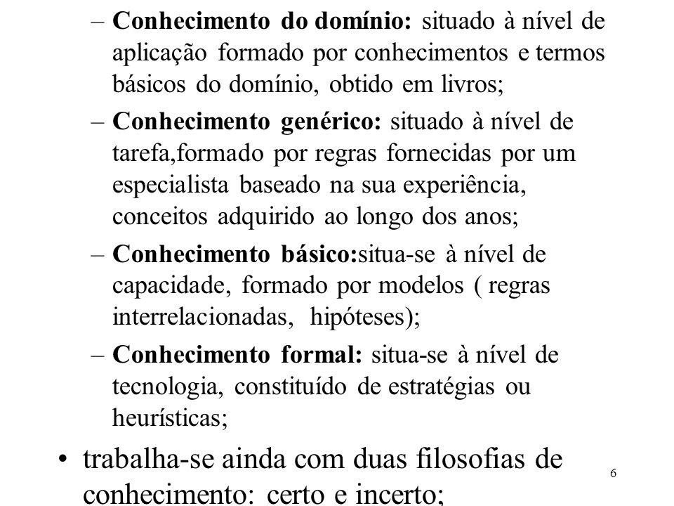 6 –Conhecimento do domínio: situado à nível de aplicação formado por conhecimentos e termos básicos do domínio, obtido em livros; –Conhecimento genéri