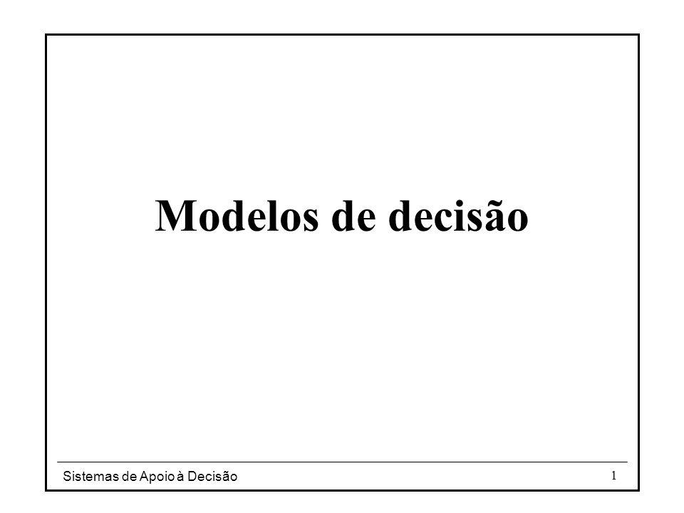 Sistemas de Apoio à Decisão 2 Modelos de decisão Um modelo é uma representação simplificada da realidade.