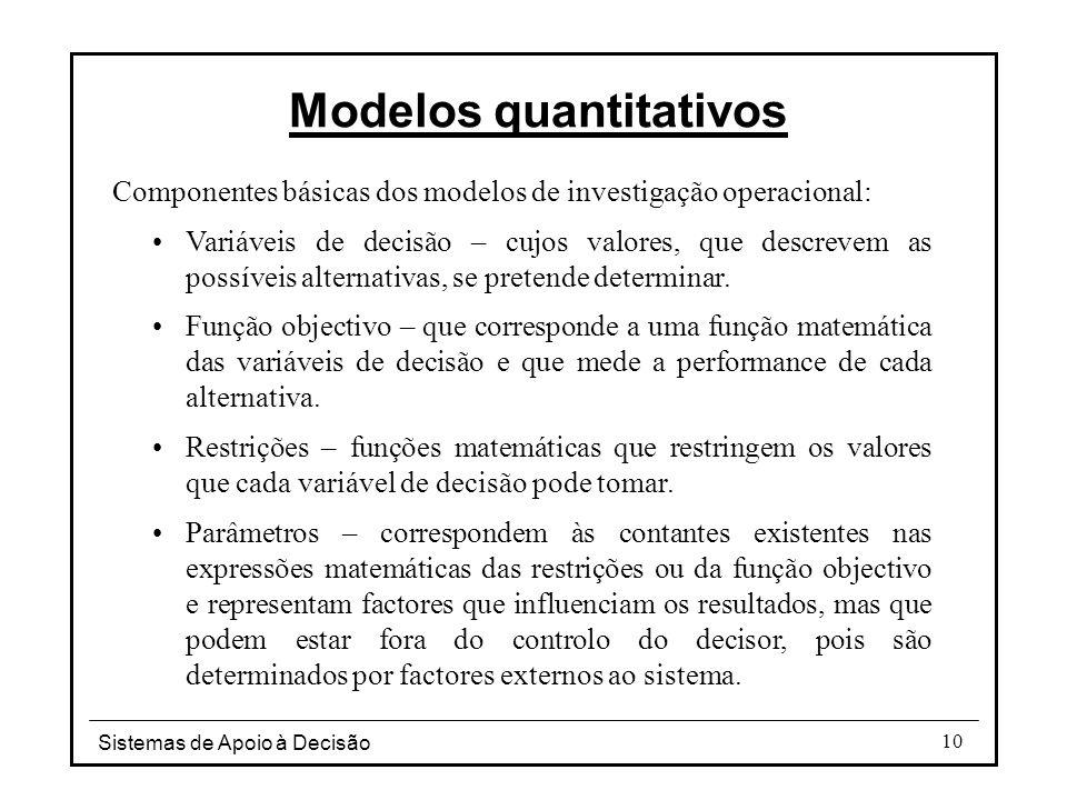 Sistemas de Apoio à Decisão 10 Modelos quantitativos Componentes básicas dos modelos de investigação operacional: Variáveis de decisão – cujos valores