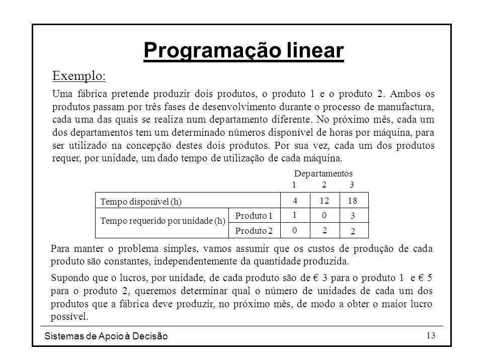 Sistemas de Apoio à Decisão 13 Programação linear Exemplo: Uma fábrica pretende produzir dois produtos, o produto 1 e o produto 2. Ambos os produtos p