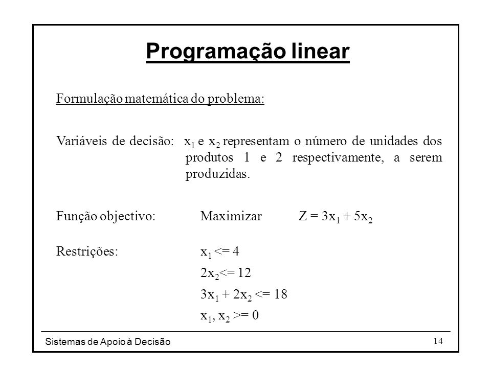 Sistemas de Apoio à Decisão 14 Programação linear Formulação matemática do problema: Variáveis de decisão: x 1 e x 2 representam o número de unidades