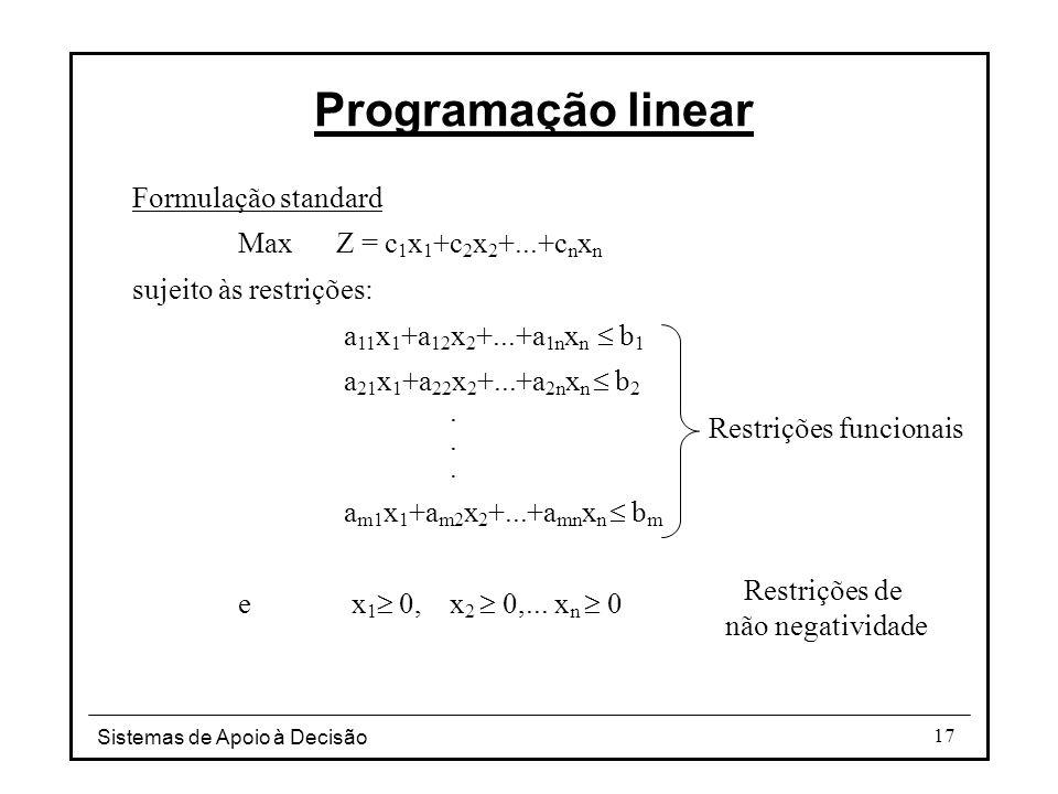 Sistemas de Apoio à Decisão 17 Programação linear Formulação standard Max Z = c 1 x 1 +c 2 x 2 +...+c n x n sujeito às restrições: a 11 x 1 +a 12 x 2