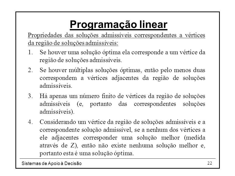 Sistemas de Apoio à Decisão 22 Programação linear Propriedades das soluções admissíveis correspondentes a vértices da região de soluções admissíveis: